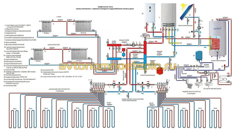 схема работы газового котла вулкан