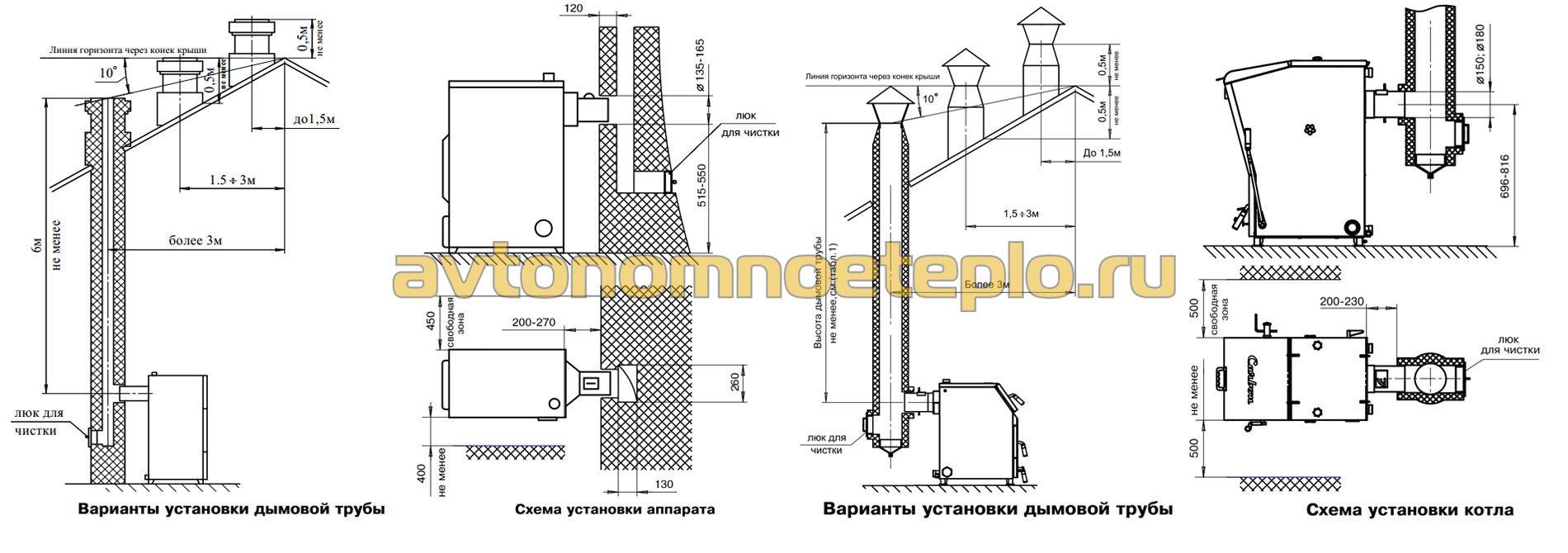 Котел для бани схема установки