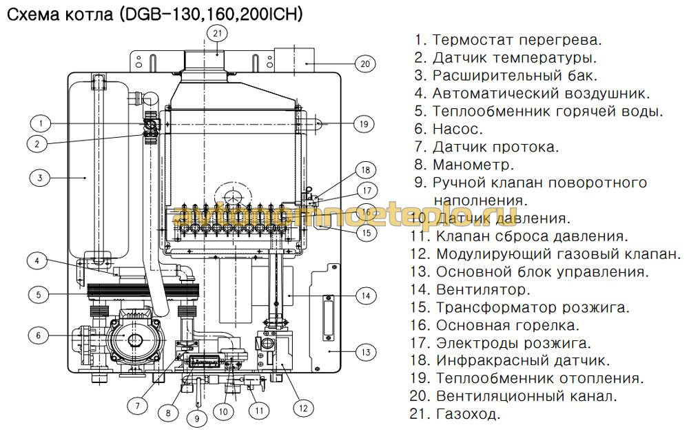 Схема котла daewoo dgb-160 660