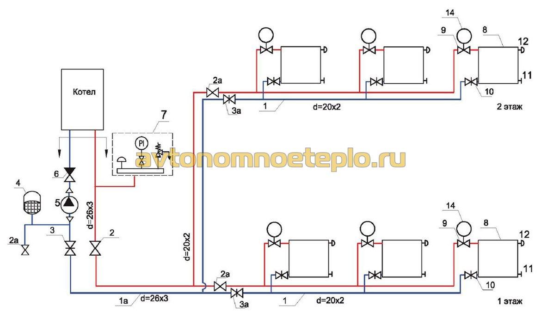 схема подключения электрокотла и печи- камина аква