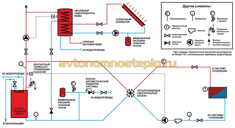 Электрический котел своими руками схема с теном