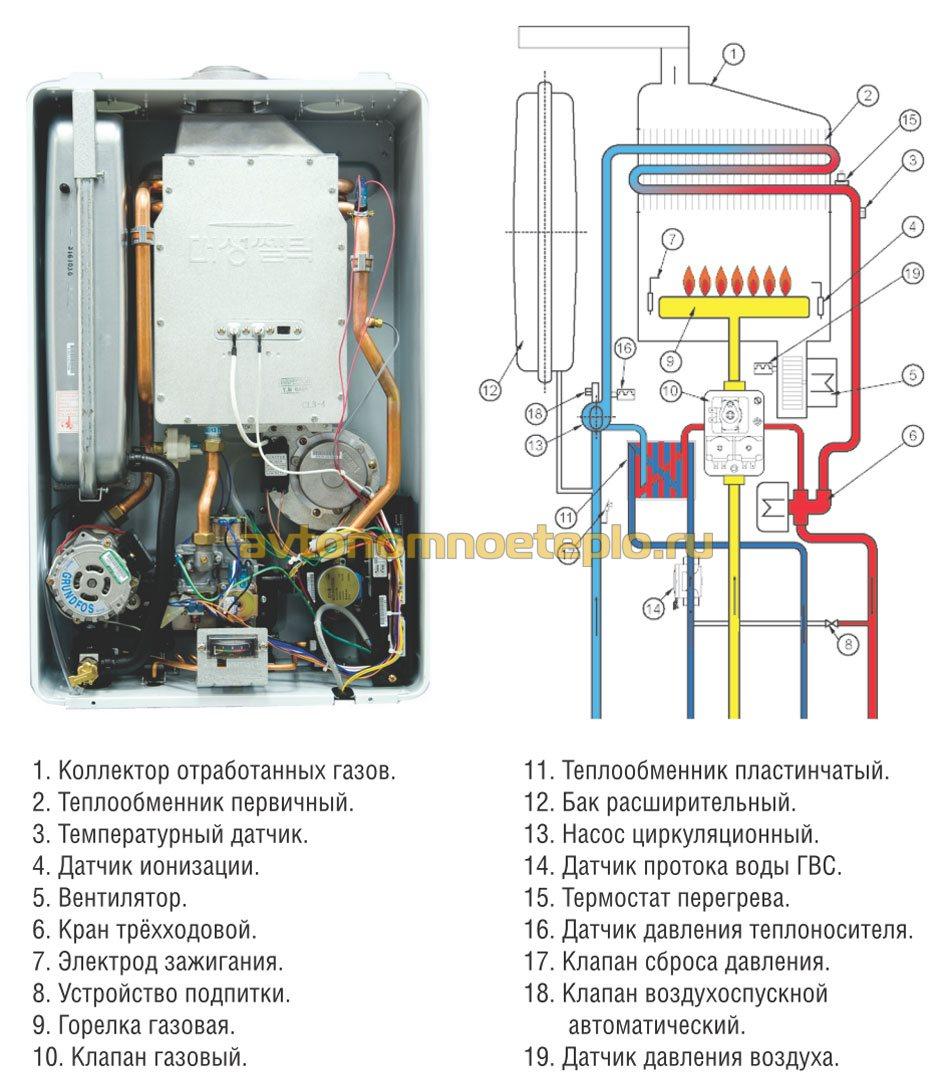 схема отопления двухконтурным газовым котлом подпитка