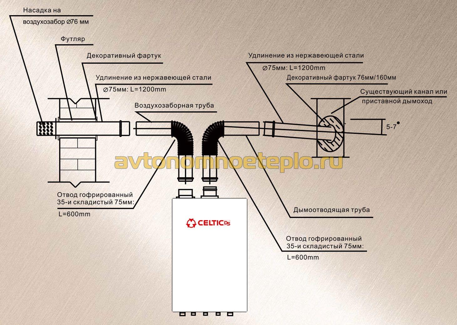 газовый котел celtic ремонт и приципиальная схема
