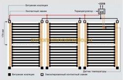 схема подсоединения инфракрасных секций