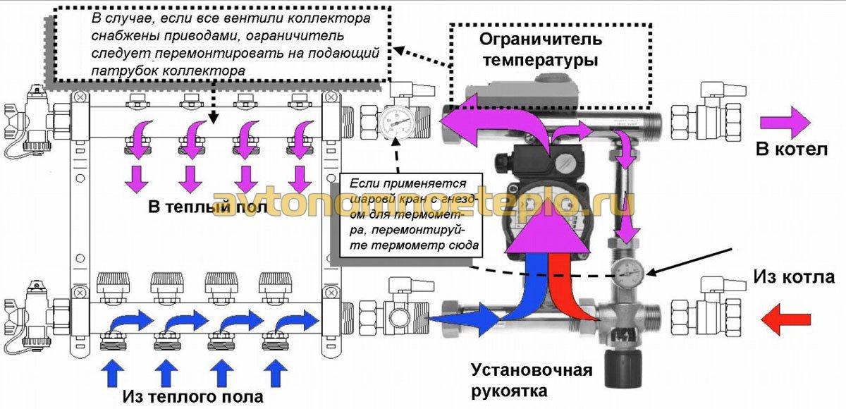 Схема расчетов циркуляционных насосов