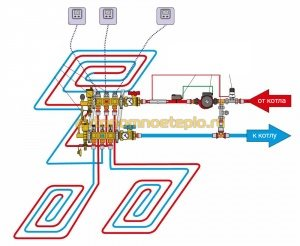 схема подсоединения трех контуров трубы