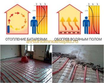 Теплые полы в квартире с индивидуальным отоплением