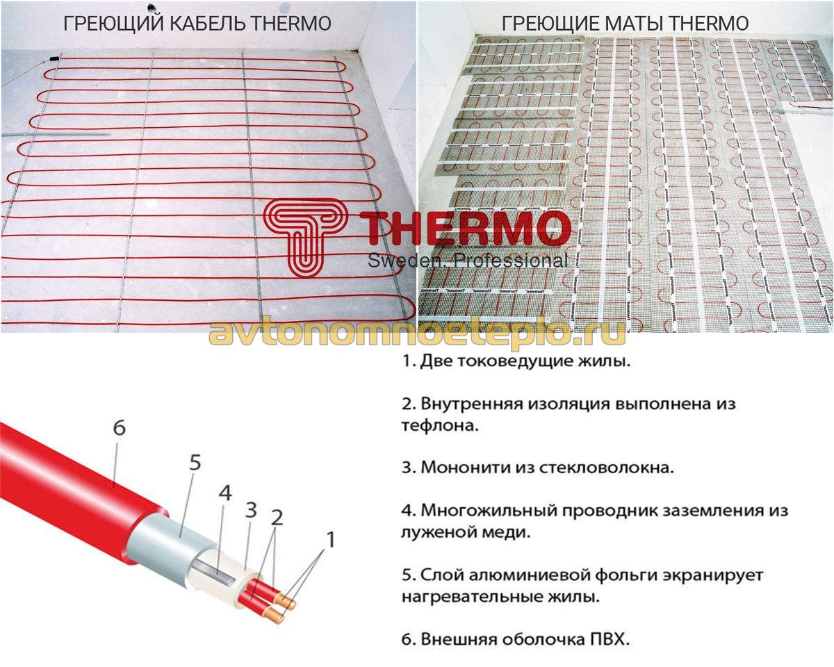 Теплые полы Thermo ThermoMat и ThermoCable, обзор и рекомендации по укладке под ламинат и плитку