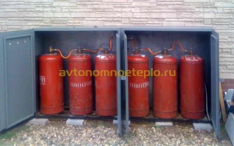 уличный шкаф для газобаллонного оборудования