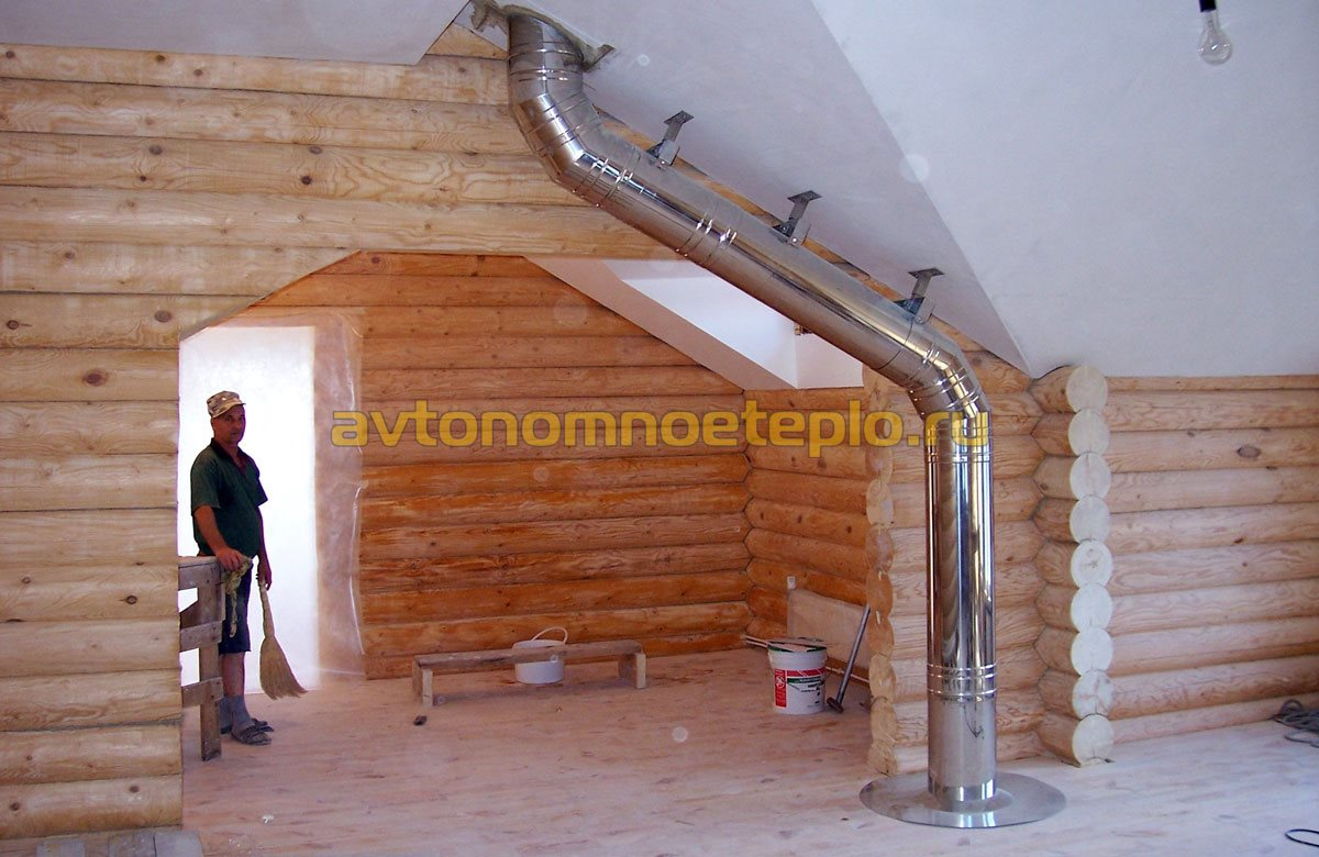 Как установить дымоход для булерьяна как провести дымоход в деревянной стене