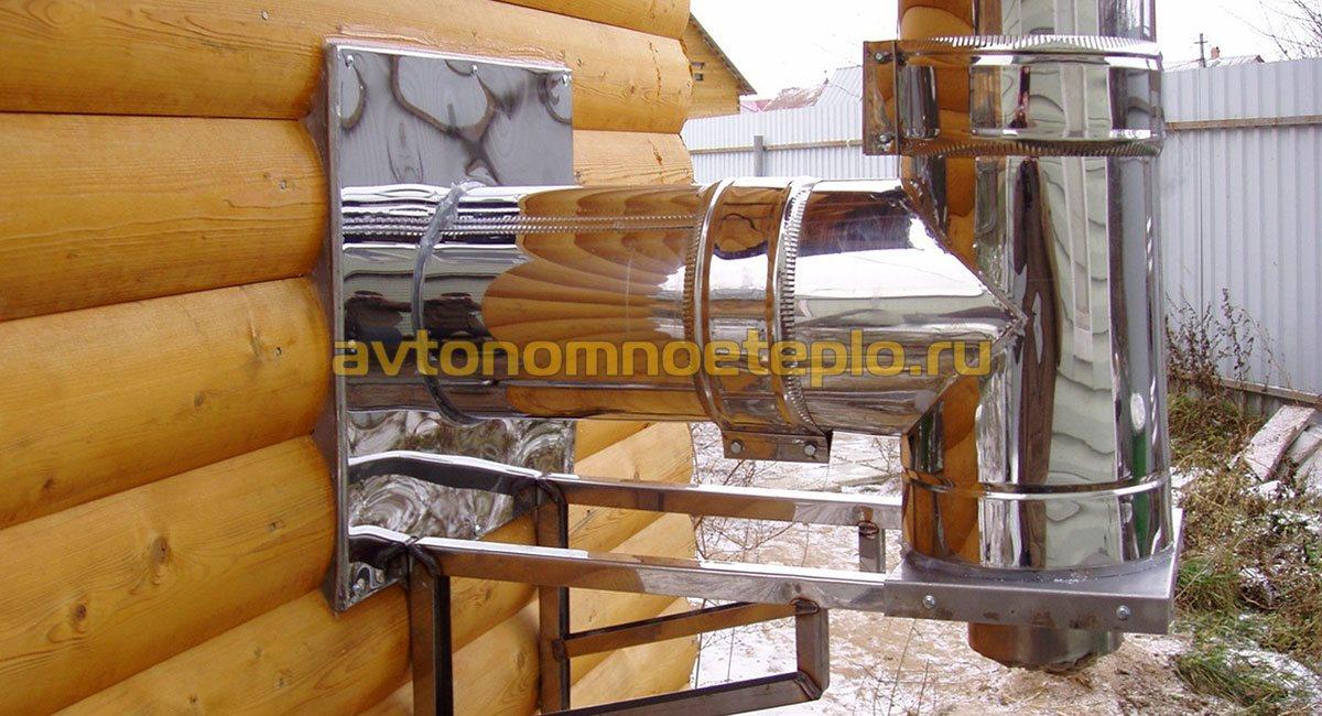 Оцинкованный дымоход для печей котел вайлант подключение к дымоходу