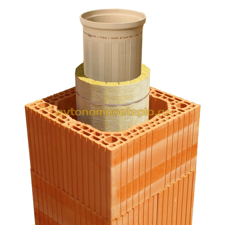 Дымоход керамический сборный термоизоляция для труб дымохода в бане