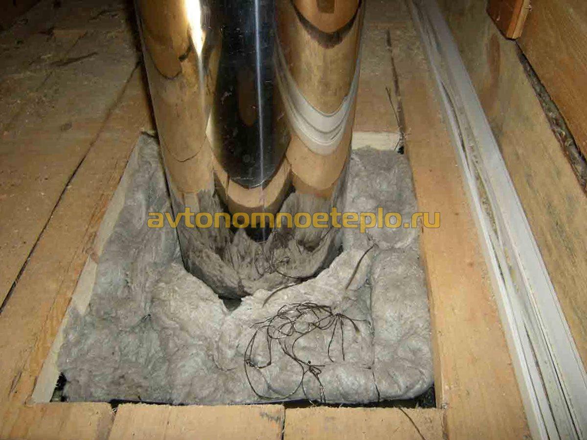 Базальтовая вата для дымохода купить в красноярске установка дымохода в бани