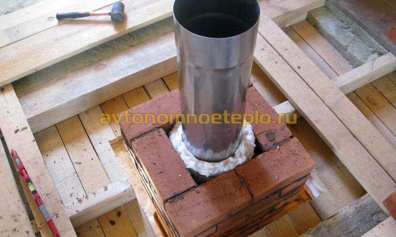 Базальтовый утеплитель для труб дымохода изоляция дымохода цена