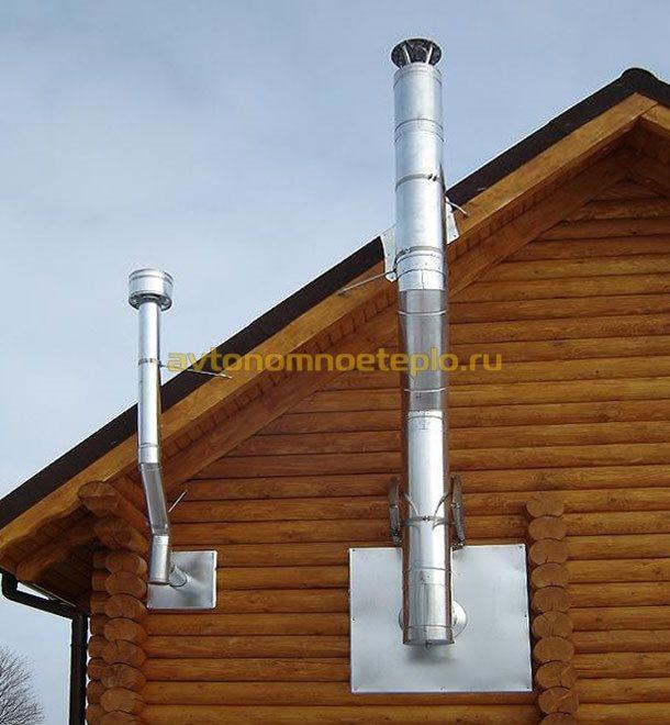 дымоходы с радиатором