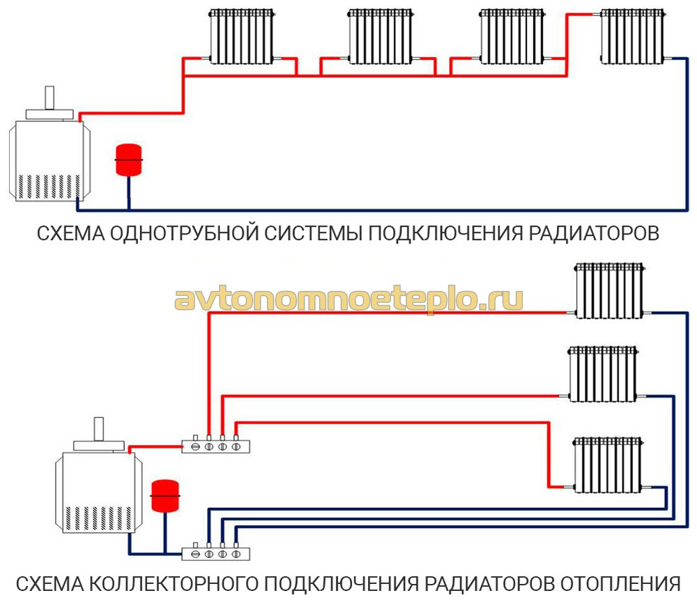 Радиаторы отопления подключение своими руками 54