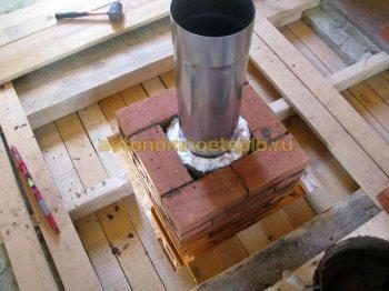 комбинированный дымоход из кирпича и стальной трубы