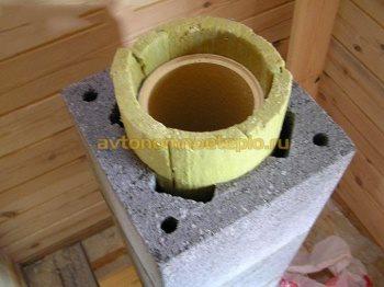керамическая дымоходная труба