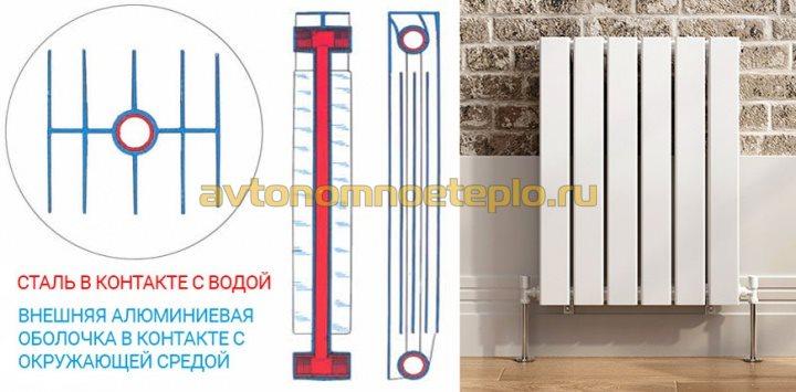 Выбор биметаллических радиаторов отопления