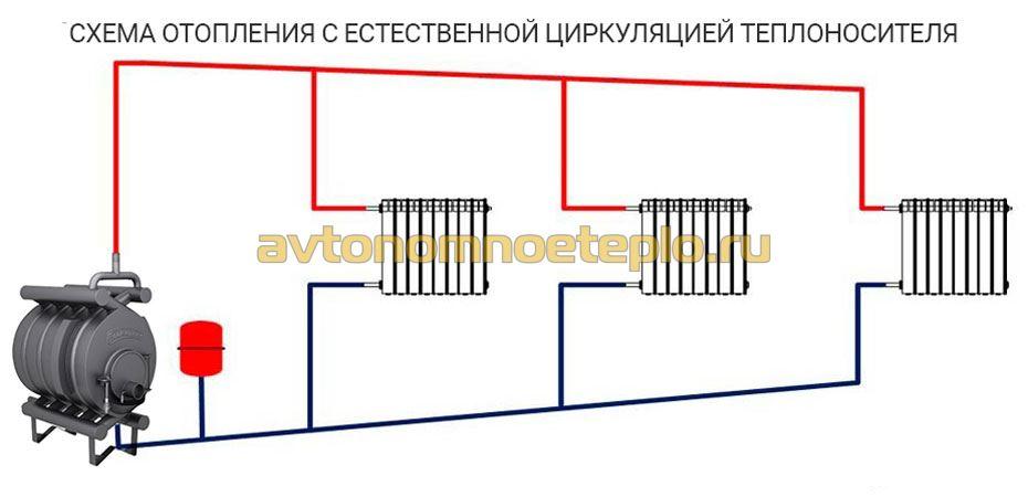 Отопление открытого типа схема фото 976