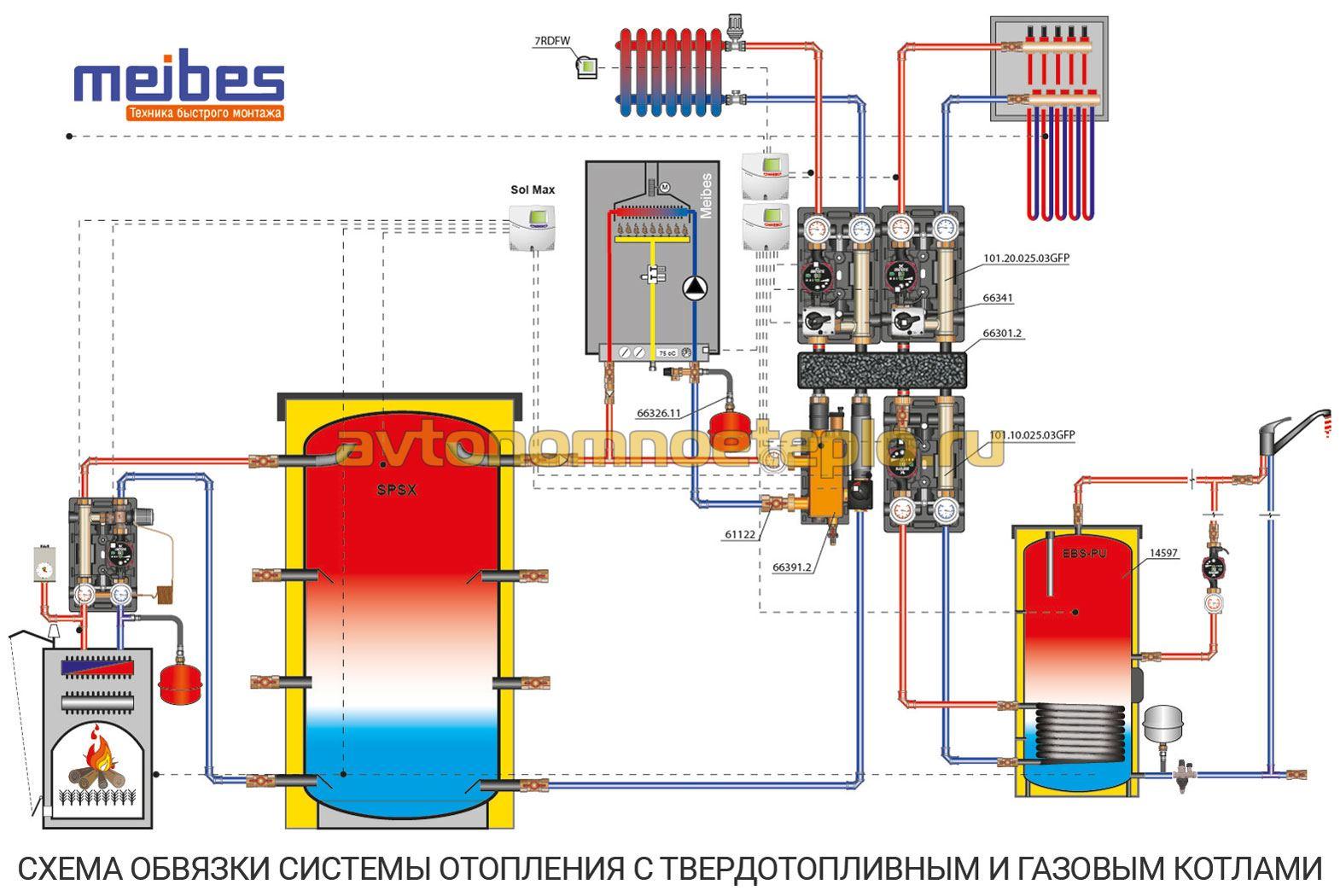 Схема системы отопления частного дома твердотопливным котлом