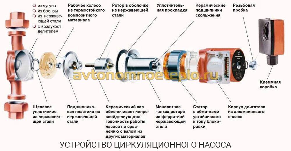 Схема насоса grundfos ups фото 535
