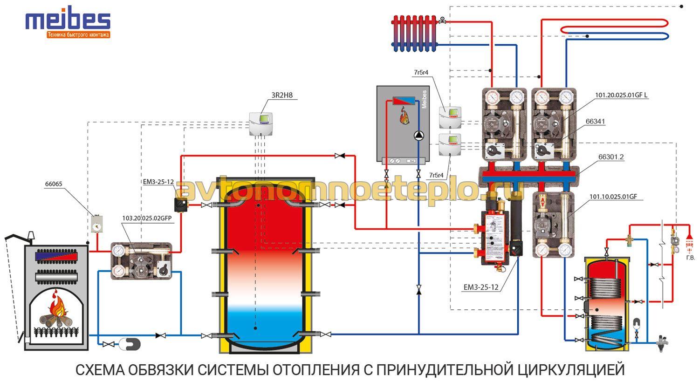 систему отопления закрытого типа схема