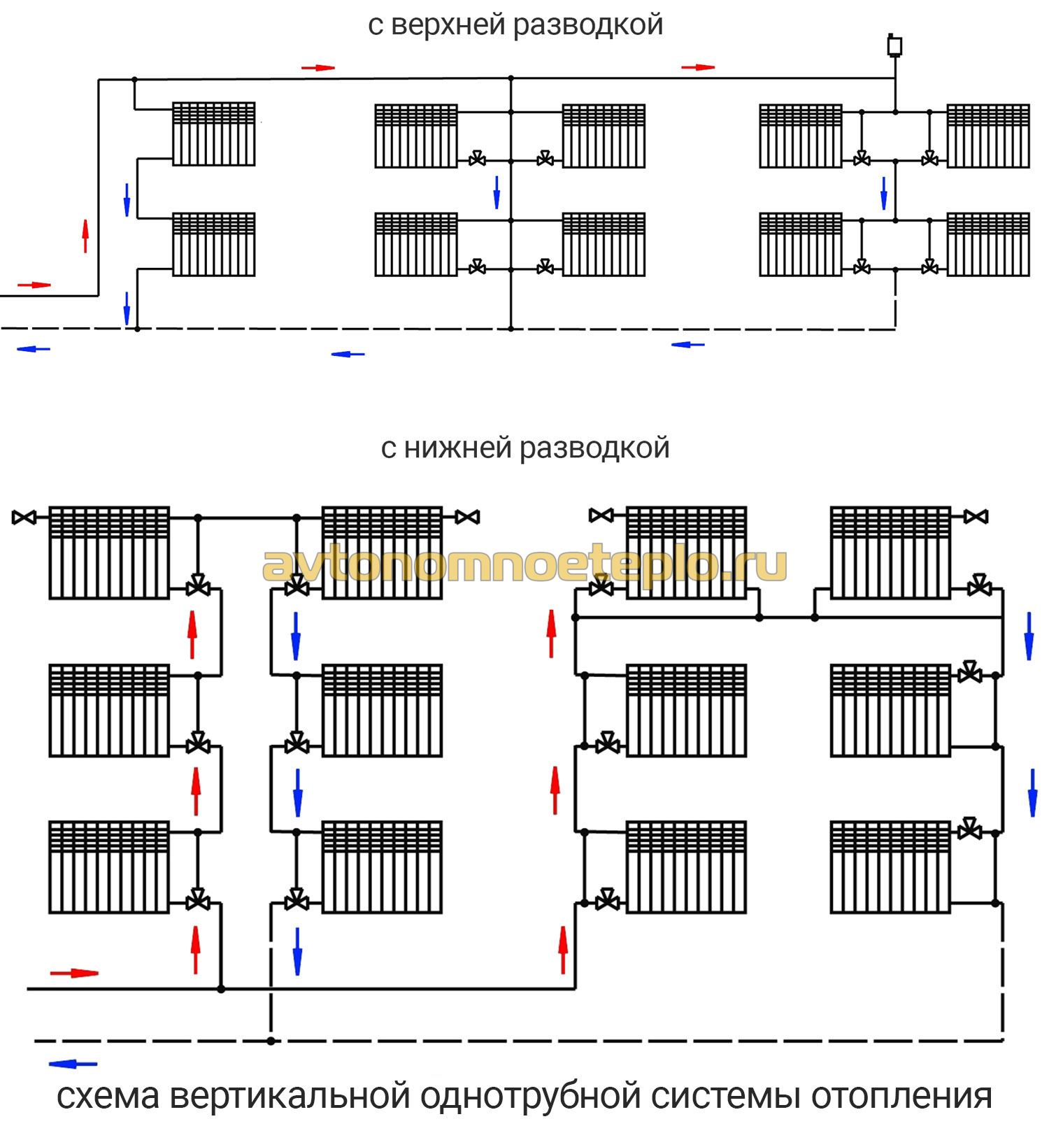 Схемы подключения радиаторов отопления в многоквартирном