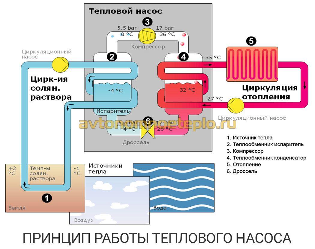 расчетная схема скважины