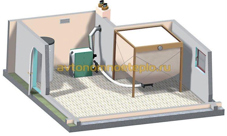 котел с бункером большой емкости