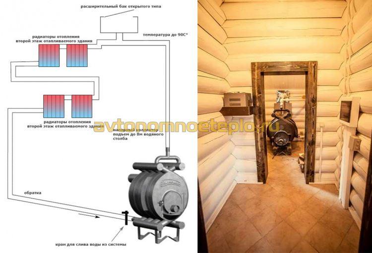принцип работы Булерьяна с системой водяного отопления