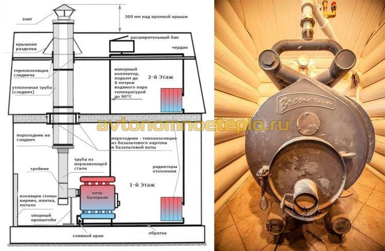 монтажная схема установки Булерьяна с водяным контуром