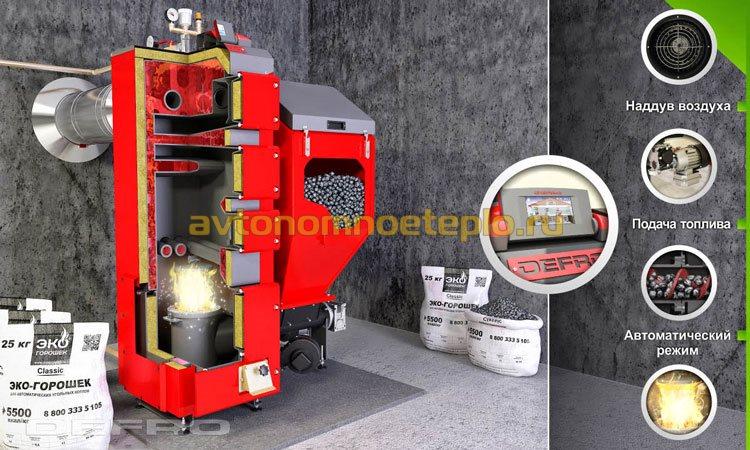 устройство угольного котла-автомата