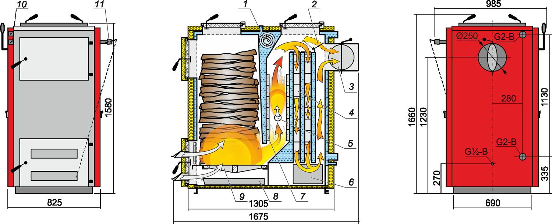 Как рассчитать теплообменник для пиролизного котла Пластины теплообменника SWEP (Росвеп) GC-26N Ростов-на-Дону