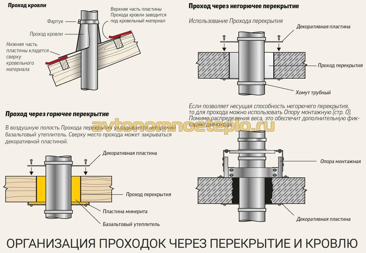 Delimano 3d multifunctional air fryer ha-02a инструкция.