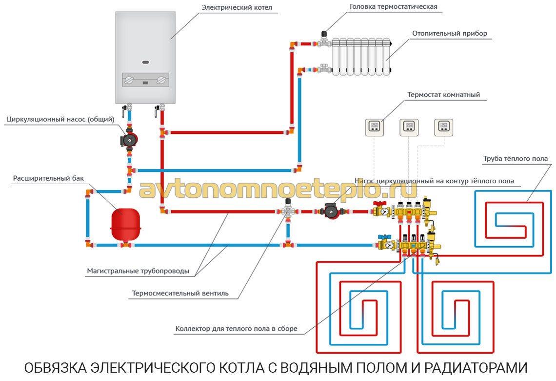 Как сделать тёплый пол от системы отопления 76