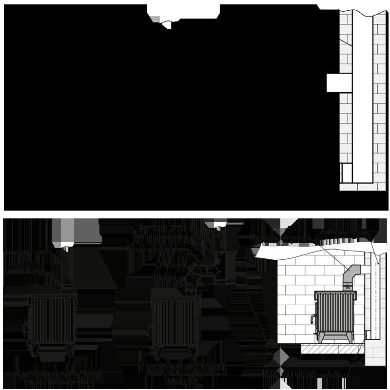 схема подключения дымохода к печи