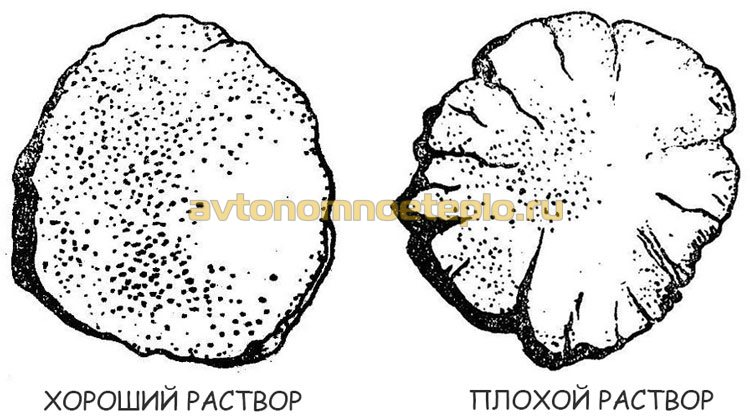 сравнение внешнего вида хорошей и плохой глины для печи