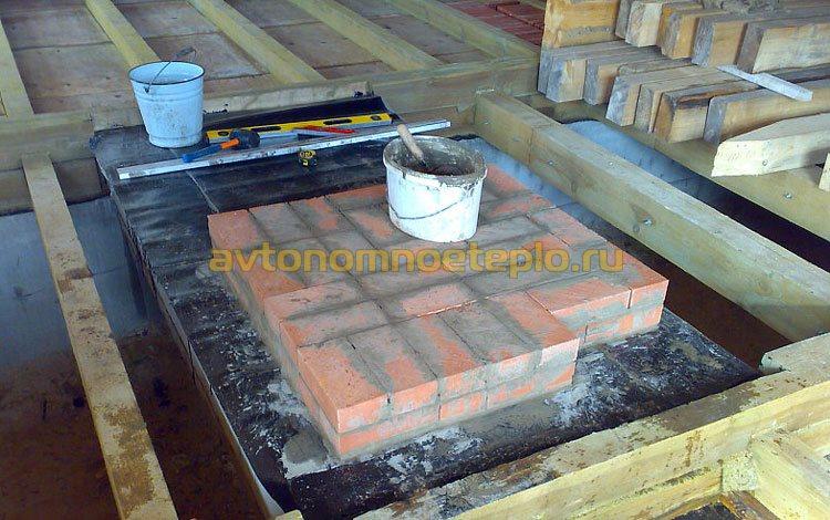 Фундамент под печь камин