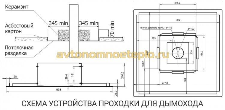 чертеж межэтажной проходки для самостоятельного изготовления