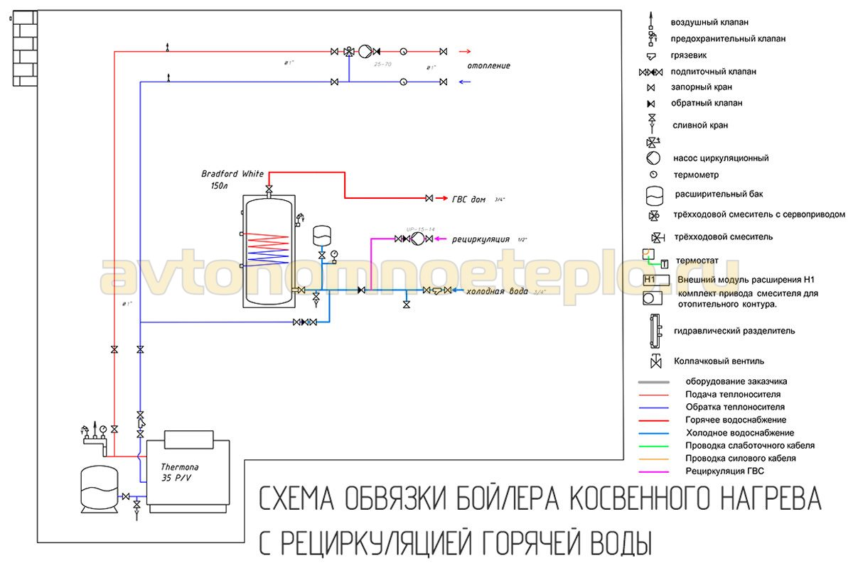 Схема подключения одноконтурного котла фото 796