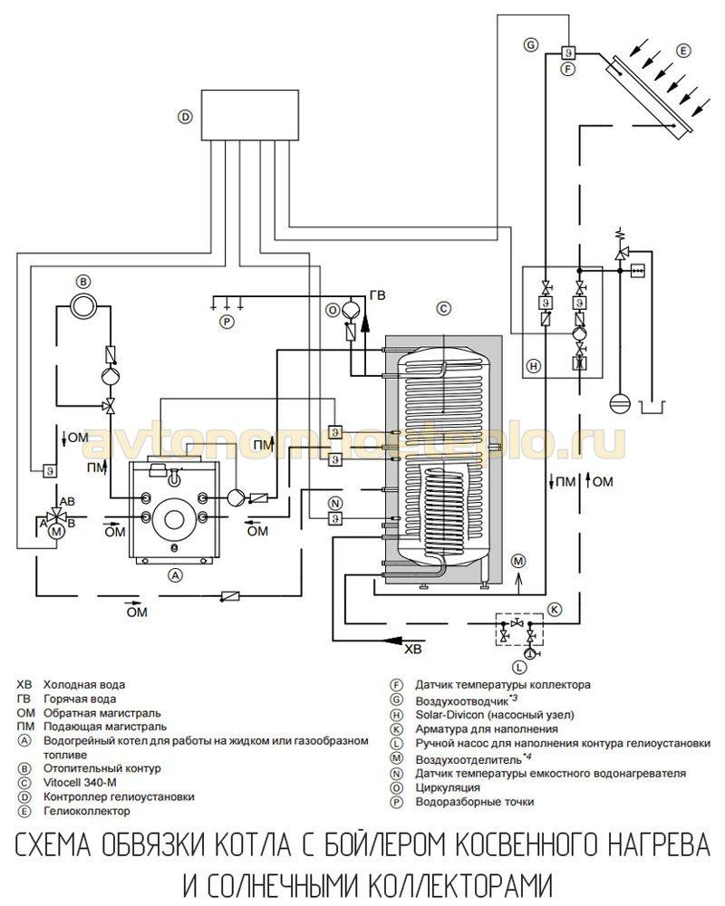 схема обвязки БКН с газовым котлом и солнечными коллекторами
