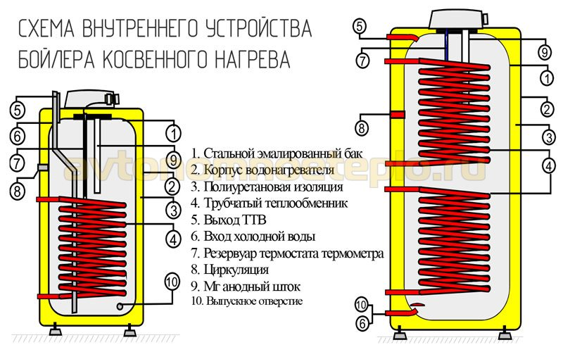 Паяный теплообменник HYDAC HEX S610-40 Артём