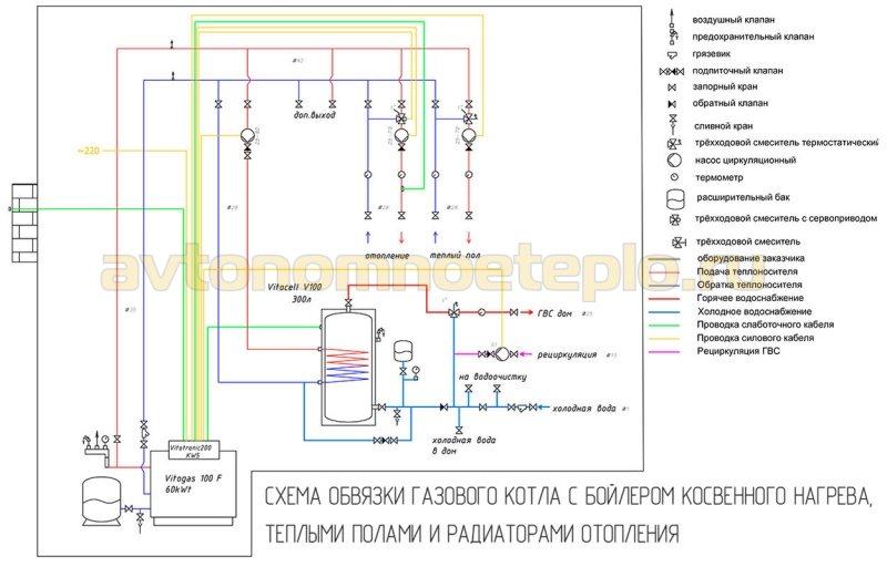 обвязка бойлера с котлом и системой отопления частного дома