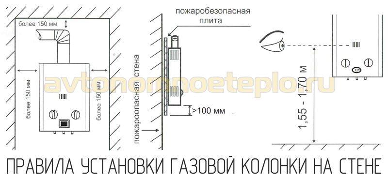 Правила монтажа дымохода для газовой колонки чистка каминов и дымоходов в москве