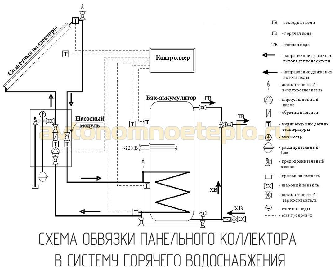 Схемы подключения бегнапорных солнечных коллекторов к системе горячего водоснабжения