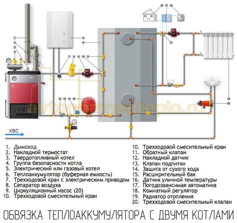 схема подключения теплоаккумулятора с двумя котлами отопления