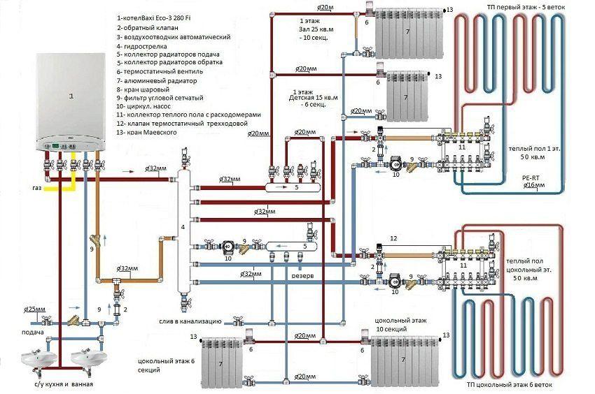 Пример создания одноконтурной системы