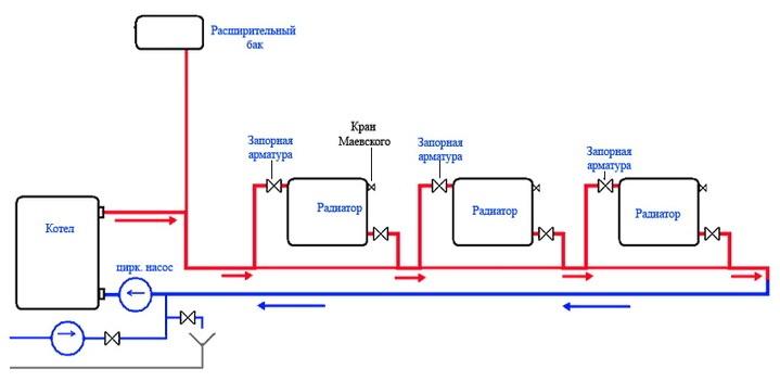 Открытая однотрубная система (ленинградка) с насосом без группа безопасности