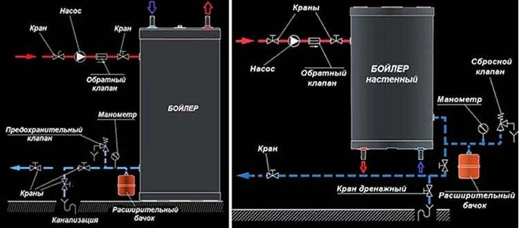 Схема подключения бака косвенного нагрева Drazice с рециркуляцией к котлу на твердом топливе